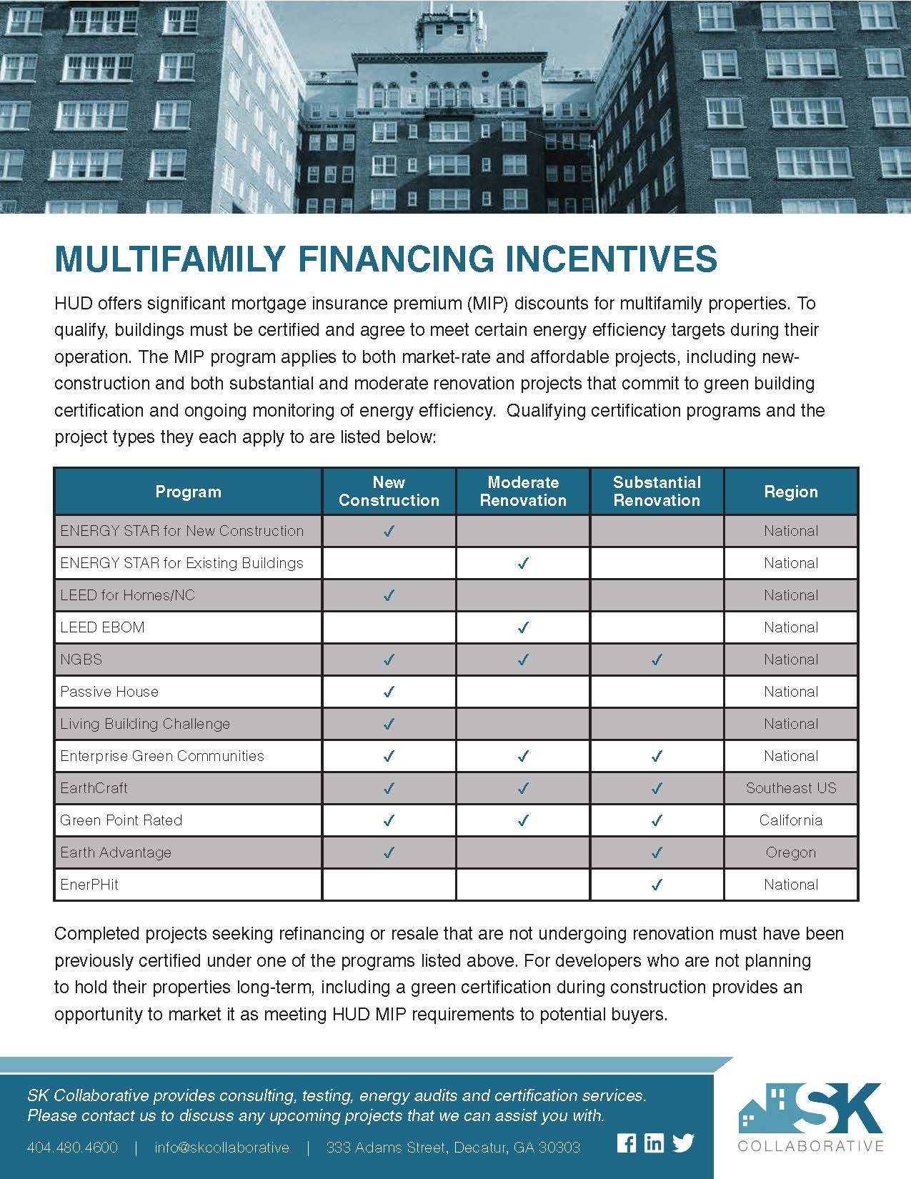 Multi-Family Financing Incentives